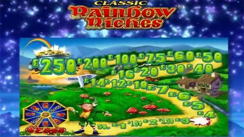 Classic Rainbow Riches Slot